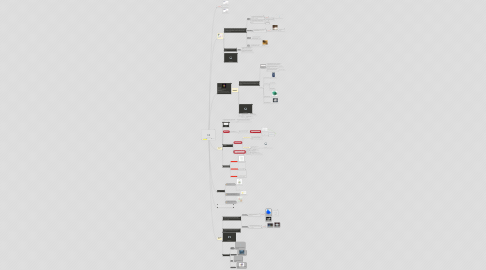 Mind Map: Función Química