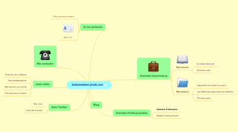 Mind Map: laclassedeben.jimdo.com