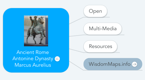 Mind Map: Ancient Rome Antonine Dynasty Marcus Aurelius