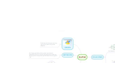 Mind Map: ELIPSE