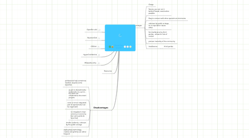 Mind Map: OpenSim (draft)