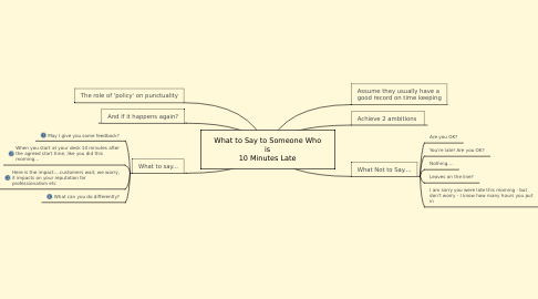 Mind Map: What to Say to Someone Who is 10 Minutes Late
