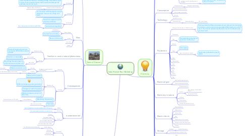 Mind Map: Indo-Finnish-Thai Workshop