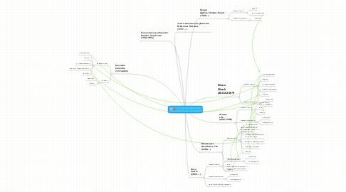 Mind Map: Детективные сериалы