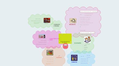 Mind Map: JOSÉ MARÍA ARGUEDASALTAMIRANO