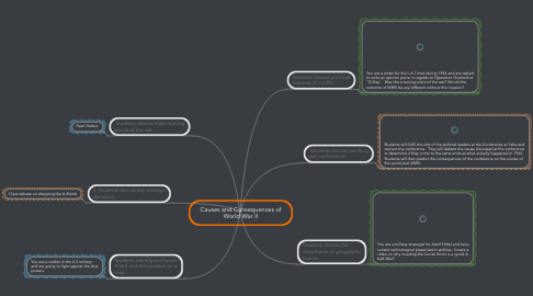 Mind Map: Causes and Consequences of World War II