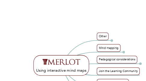 Mind Map: Using interactive mind maps