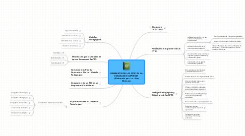 Mind Map: DIMENSIÓN DE LAS NTIC EN LA EDUCACIÓN SUPERIOR  (Elaborado por: Lic. Max Marinero)