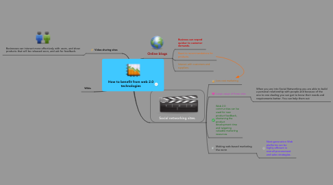 Mind Map: How to benefit from web 2.0