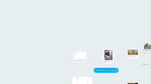 Mind Map: Ветхозаветные истории