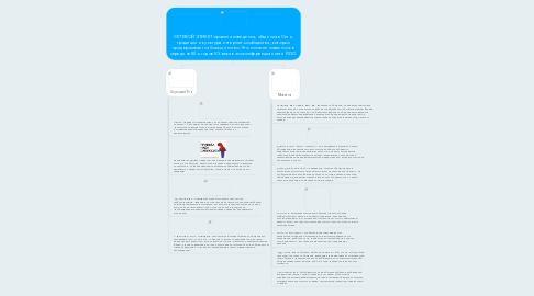 Mind Map: СЕТЕВОЙ ЭТИКЕТ-правила поведения, общения в Сети, традиции и культура интернет-сообщества, которых придерживается большинство. Это понятие появилось в середине 80-х годов XX века в эхоконференциях сети FIDO.