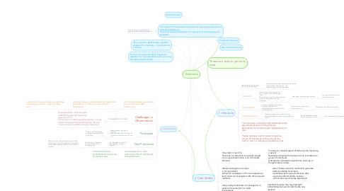 Mind Map: Qualitative