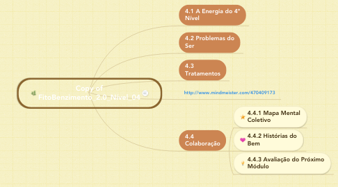 Mind Map: Copy of FitoBenzimento_2.0_Nível_04