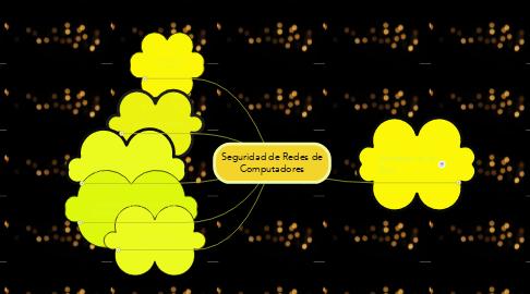 Mind Map: Seguridad de Redes de Computadores