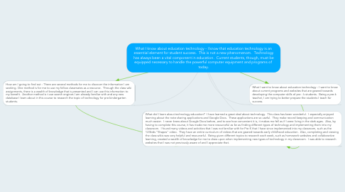 Mind Map: What I know about education technology - I know that education technology is an essential element for student success.  This is not a new phenomenom.  Technology has always been a vital component in education.  Current students, though, must be equipped necessary to handle the powerful computer equipment and programs of  today.