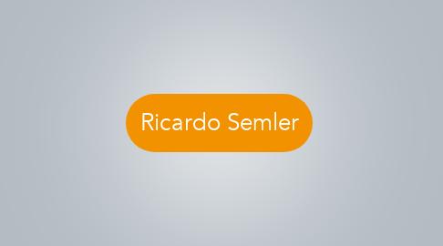 Mind Map: Ricardo Semler