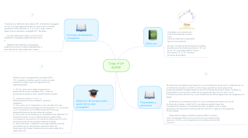 Mind Map: Copy of LA ELIPSE