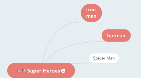 Mind Map: Super Heroes