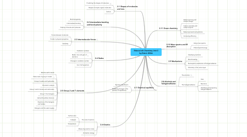 Mind Map: Edexcel AS Chemistry Unit 2 by Edwin Killick