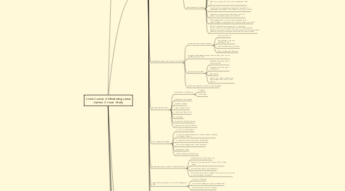 Mind Map: Crash Course in Wholesaling Lease Options & Case  Study