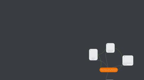 Mind Map: Importancia de la informática en los sistemas de cómputo