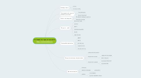 Mind Map: Готовый интернет-магазин http://volosyankov.ru