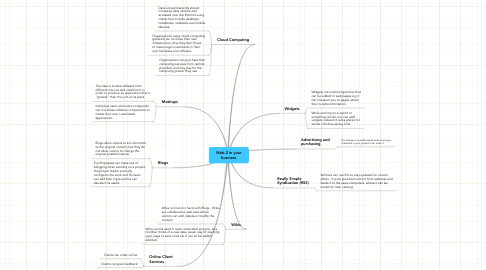 Mind Map: Web.2 in your business