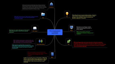 Mind Map: Web 2.0 technologies in a business environment
