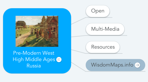 Mind Map: Pre-Modern West High Middle Ages Russia