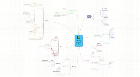Mind Map: Moderneszközökazoktatásban