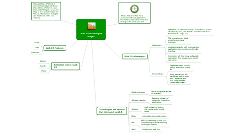 Mind Map: Web 2.0 technologies usages: