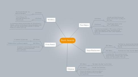 Mind Map: Book Awards