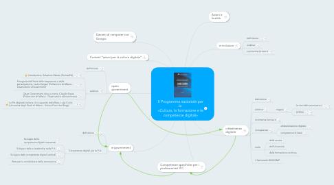 Mind Map: Il Programma nazionale per la  «Cultura, la formazione e le competenze digitali»