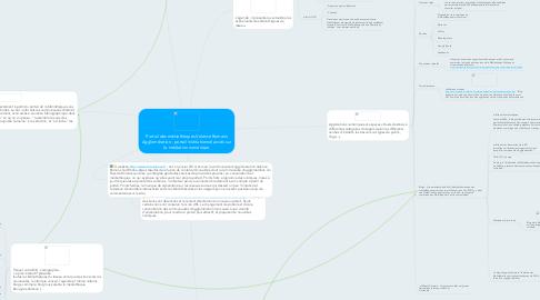 Mind Map: Portail des médiathèques Valence Romans Agglomération : portail institutionnel accès sur la médiation numérique