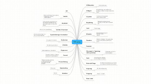 Mind Map: Stilbegrepp