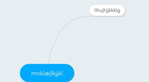 Mind Map: mnklæjlkjjkl