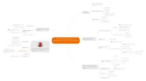 Mind Map: Rechercher et gérer des référencesbibliographiques : Comment ? Avec quels outils?