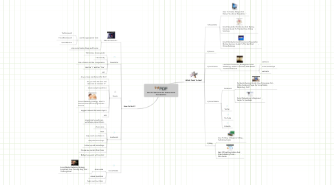 Mind Map: How To Start/Join the Online Social Conversation