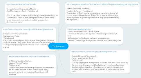 Mind Map: Toolsjournal