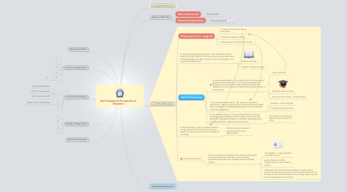 Mind Map: My Foundational Perspective of Education