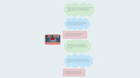 Mind Map: LOS TEJIDOS VEGETALES