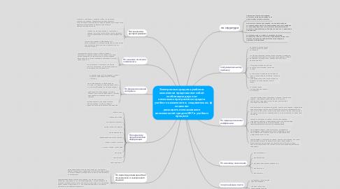 Mind Map: Электронные средства учебного назначения представляют собой комбинацию двух или нескольких программных средств учебного назначения и, следовательно, позволяет расширить использование возможностей средств ИКТ в учебном процессе