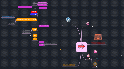 Mind Map: WebOpera  Optimistan Tubemap