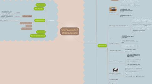 Mind Map: БЕСКОНТАКТНЫЕ СРЕДСТВА ИЗМЕРЕНИЯ ТЕМПЕРАТУРЫ  (нажимайте + для полного отображения информации)