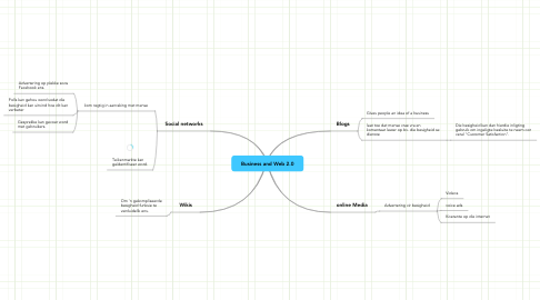 Mind Map: Business and Web 2.0