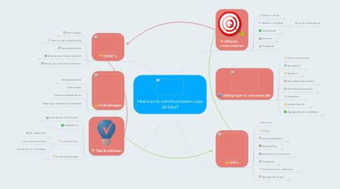 Mind Map: Hoe kan ik communiceren voor de klas?