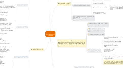 Mind Map: Скрипт разговора с клиентом