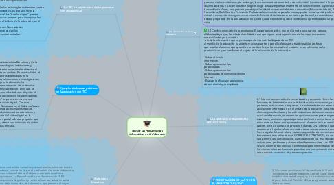 Mind Map: Uso de las Herramientas Informáticas en la Educación