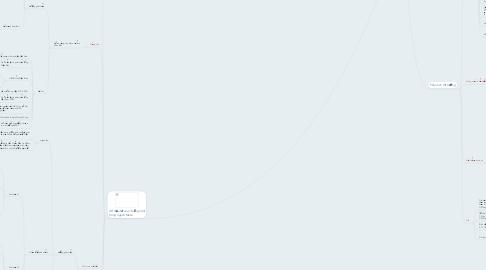 Mind Map: IDT & Maca