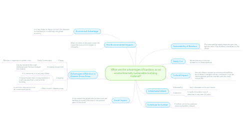 Mind Map: What are the advantages of bamboo as an environmentally sustainable building material?
